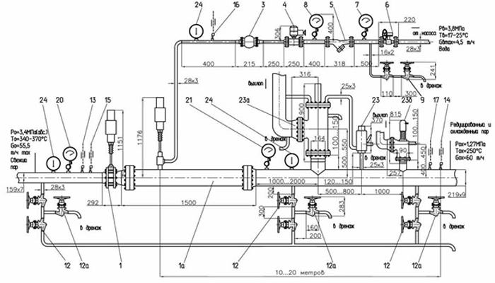Cooling units (CU), pressure reducing cooling units (PRCU), fast-response pressure reducing and desuperheating stations (PRDS), pressure reducing units (PRU)